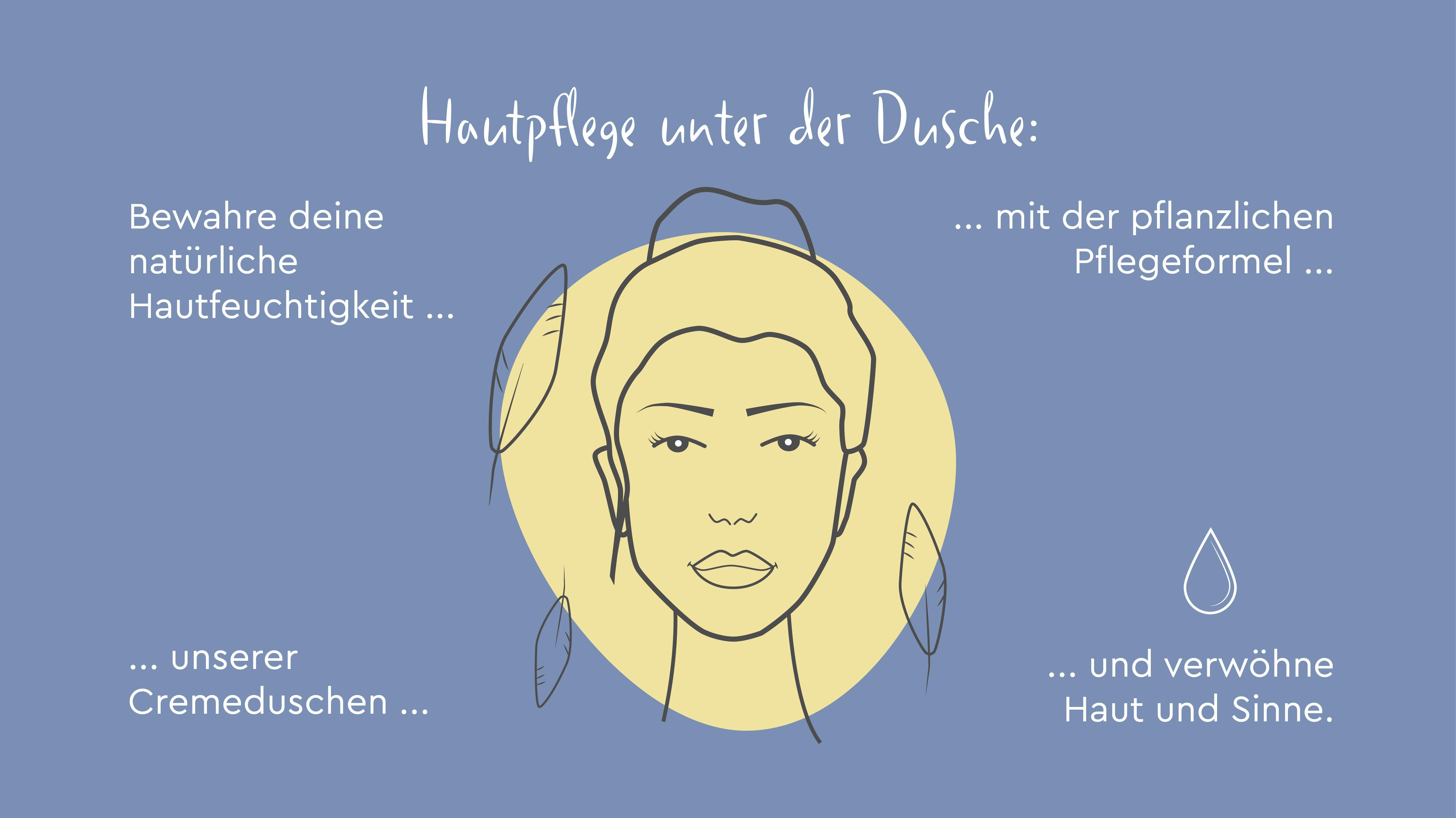 Illustration zum Thema Hautpflege unter der Dusche.