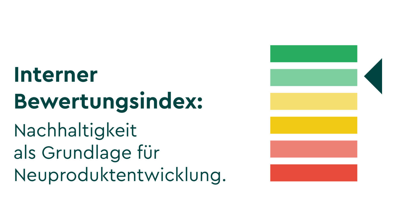 Der Nachhaltigkeitsindex ist Teil der Produktentwicklung