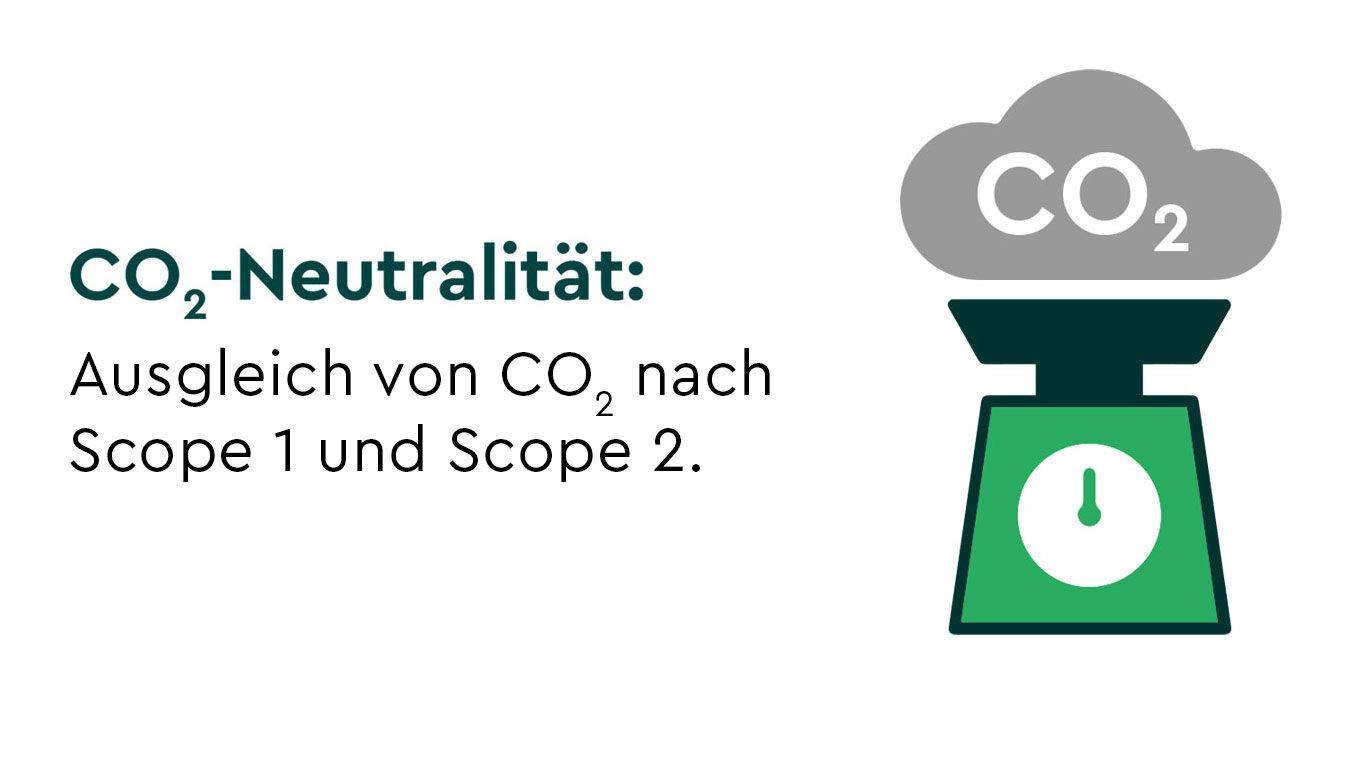 Wir kompensieren unvermeidbare CO2-Emissionen