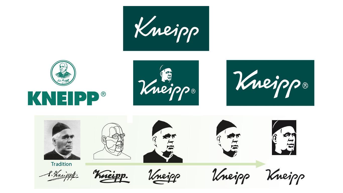 Einige frühere Versionen und das aktuelle Kneipp Logo